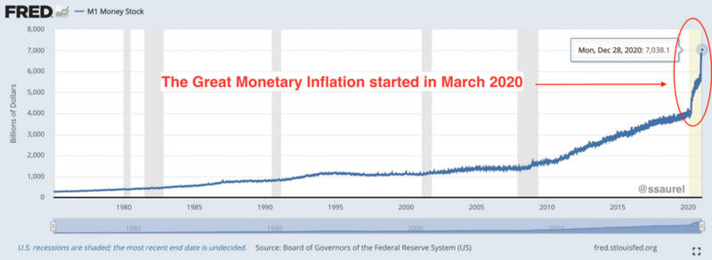 比特币价格抛物线化的六大原因插图1