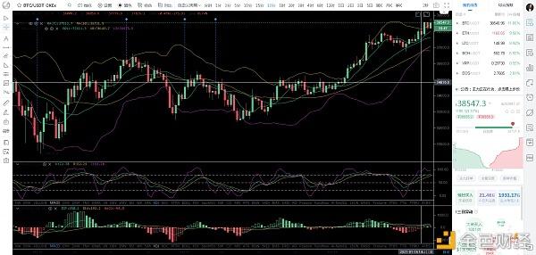 比特币刘先生:下午1点14分BTC市场分析及运营建议
