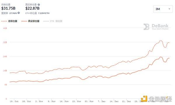 Defi daily   2020年,Defi攻击造成的损失超过2.5亿美元插图5