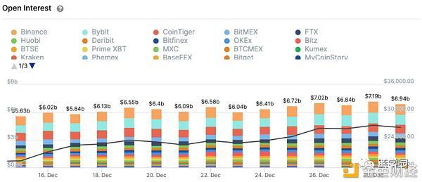 今年的BTC高点和2017年有什么不同?插图3