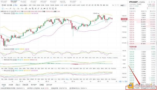 长评货币:1/17市场分析与操作