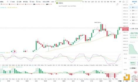 比特币刘先生:1.19晨BTC市场分析及运营建议