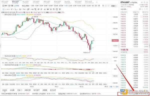 Myna币圈:1/22市场分析与运营策略