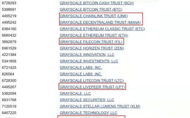 """揭晓灰阶投资的最新货币:有了""""私人物品"""",它实际上是母公司创始人职位的货币"""