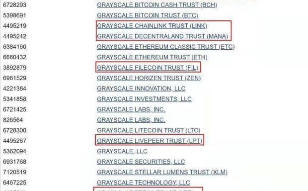 格雷斯的新信任?实际上,这是创始人在母公司地位的象征