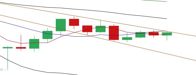于恒表示,货币:1月24日主流货币市场走势及布局分析