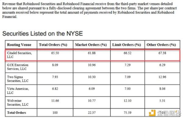 """为什么像罗宾汉这样的美国证券公司会""""拔掉电缆""""?"""