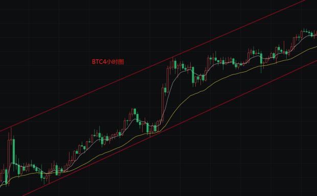 晨曦解币:比特币今天的市场目标翻盘,以太币今天的目标看在2000美元大关