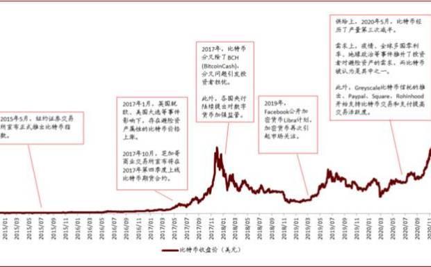 研报   中金:数字货币对金融行业的影响正在发生