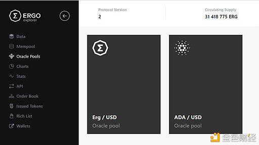 为什么替代的ergo-Oracle池不发行货币呢