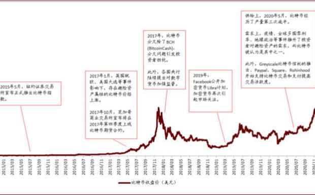 中金公司:数字货币对金融业的冲击正在发生