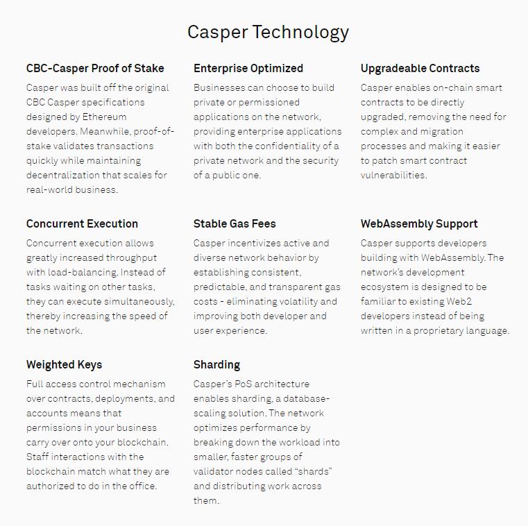 Casper代币CSPR最全Coinlist公募销售教程