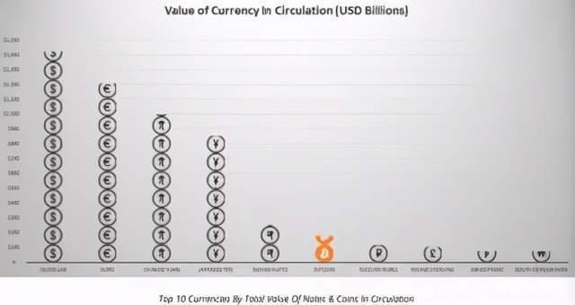 币世界-全面竞争!世界大国纷纷在数字货币上较劲?前沿专家解读