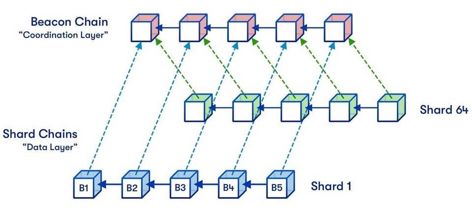 「非农数据公布时间」区块链可扩展性的局限性Vitalik Buterin 反驳马斯克的狗狗币扩展方式 (http://www.wanbangwuliu.com/) 比特币行情 第6张