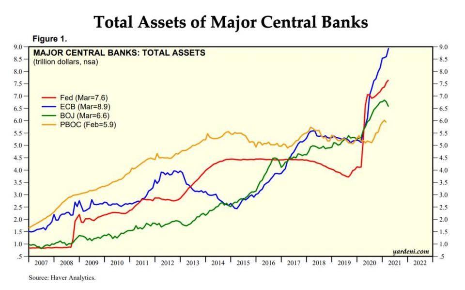 智堡创始人 Mikko:论美元流动性对加密货币市场影响