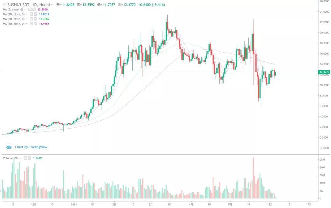 币世界-【分析师看后市】急跌可补仓!这波牛市理应达到新高度