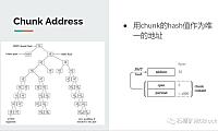 速览去中心化存储项目 Swarm(BZZ) 技术原理