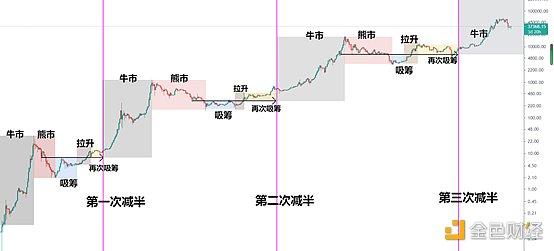 金色趋势丨尊重市场是成功交易者一定有的心态