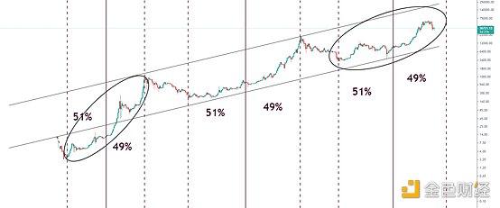 金色趋势丨又见市场黄金坑机会?