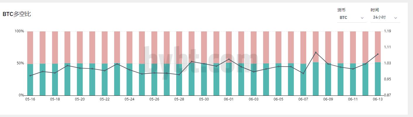 「eia原油数据直播室」马斯克玩得难上加难,比特币突破4万美元大关,加密市场上演了一场短线行情,山寨币市场人气逆市降温 (http://www.wanbangwuliu.com/) 比特币交易所 第4张