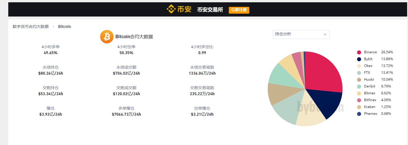 「eia原油数据直播室」马斯克玩得难上加难,比特币突破4万美元大关,加密市场上演了一场短线行情,山寨币市场人气逆市降温 (http://www.wanbangwuliu.com/) 比特币交易所 第5张