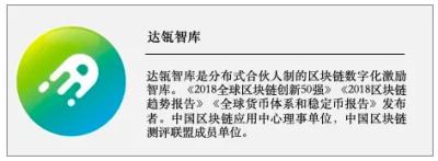 「黄金期货直播间哪家好」全球区块链创新50强背后的力量(2) (http://www.wanbangwuliu.com/) 比特币交易所 第2张