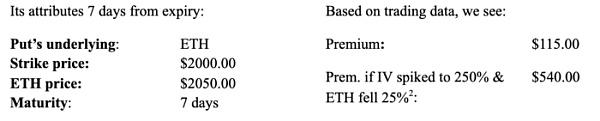 部分担保的期权产品现已加入 DeFi