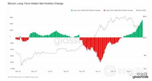 谁在操纵比特币价格?机构或是背后主要推手?