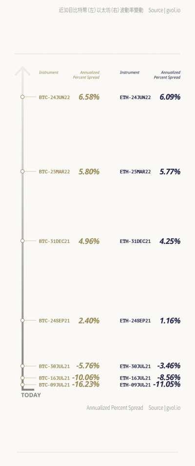 本周市场宏观表现及影响汇总 | Blofin