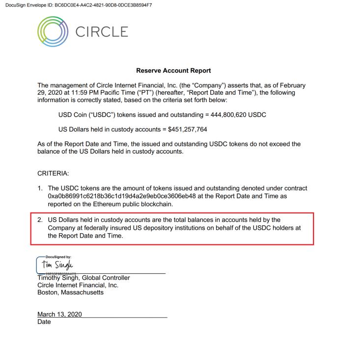 USDC被定义为高风险 Circle高透明是纸上谈兵?