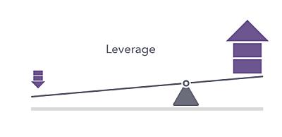 CoinEx杠杆交易—实现小投入到大收益