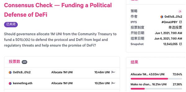 「DeFi教育基金」抛售Uniswap财库拨款引争议