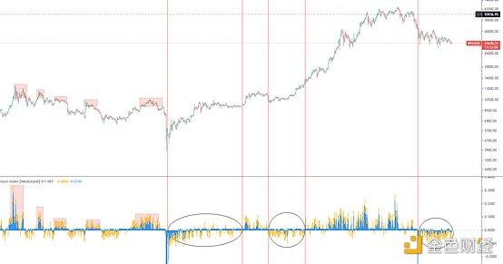 金色趋势丨情绪演绎到极致 市场拐点逐渐临近