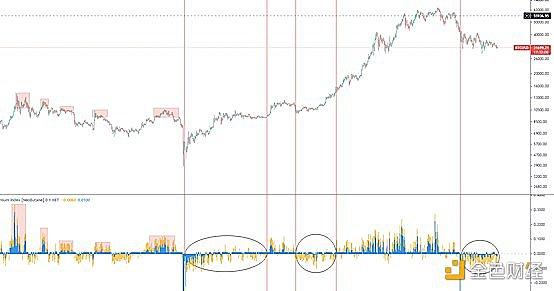 观察|人气已经到达顶点,市场将迎来拐点