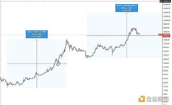 观点|市场处于窄幅区间,趋势支撑依然有效