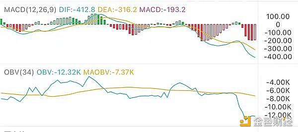 7.21午盘行情:跌破整数关口后下跌趋势是否会加快