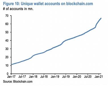 蔡维德:数字货币浪潮下 美国银行正在如何变革?(上)