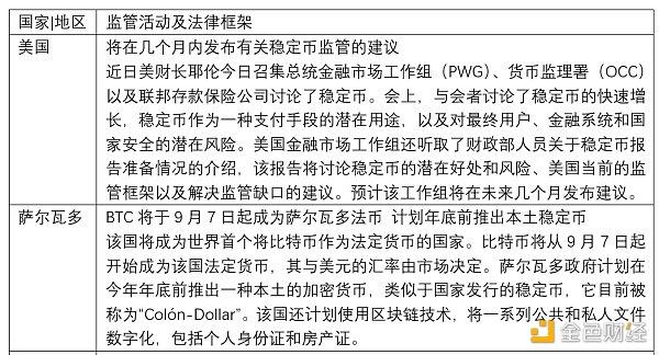 金色观察   监管进行时 多国加密货币法律框架建设加速