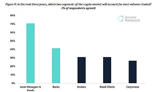 比特币交易研究:投资比特币的机构都在做什么?