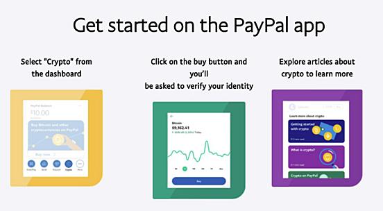 分析PAYPAL未来加密货币扩张战略