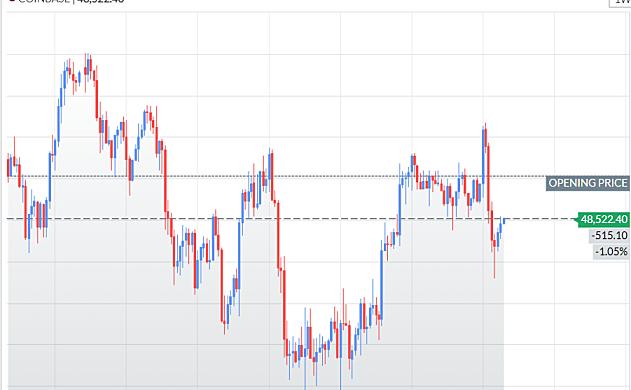 数据追踪:NFT市场再次爆发,市场活跃度增加