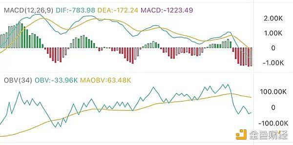 9.11午盘市场:震荡下行的短期入场机会在哪里