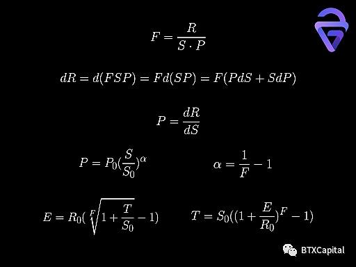 自动做市商(AMM)算法的数学原理及其未来发展(上篇)