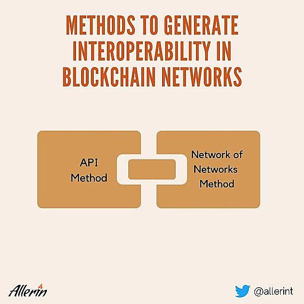区块链互操作性提高有助于区块链技术被全球广泛采用